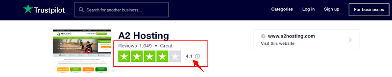 A2 Hosting Rating on TrustPilot